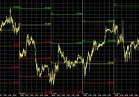 forex trading grafico